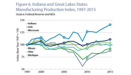(Graphic courtesy of Ball State University and Conexus Indiana)