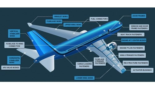 Novaria Group produces various components for the aerospace industry.