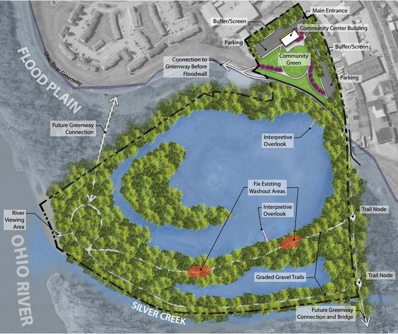 Rendering of the Loop Island Wetlands project (image courtesy city of New Albany)